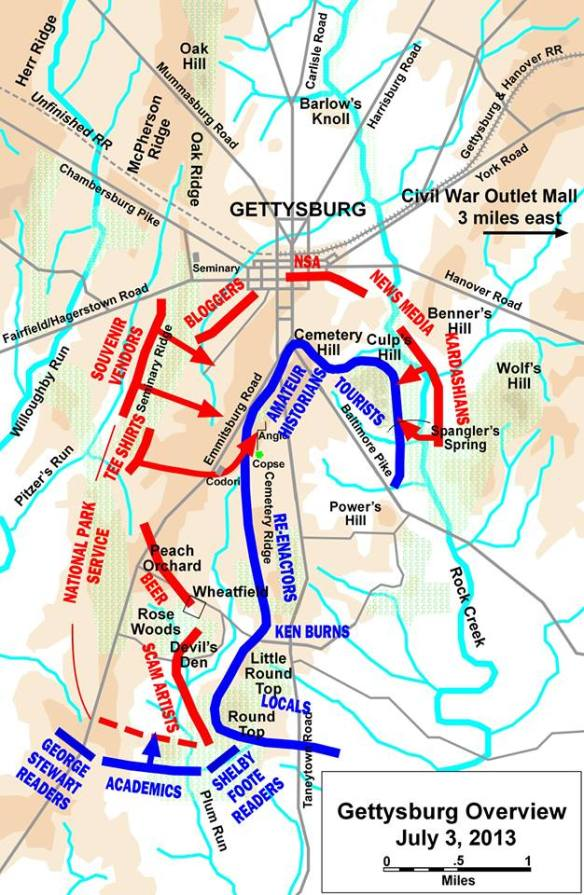 GRS at Gettysburg, via FXB